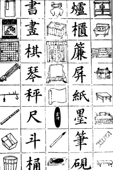 Excerpt from a 1436 primer on Chinese characters