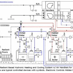 Hot Water System Wiring Diagram 2008 Dodge Ram Hydronics Wikipedia Symbols