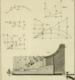 diagram of philosophy [ 1906 x 2138 Pixel ]