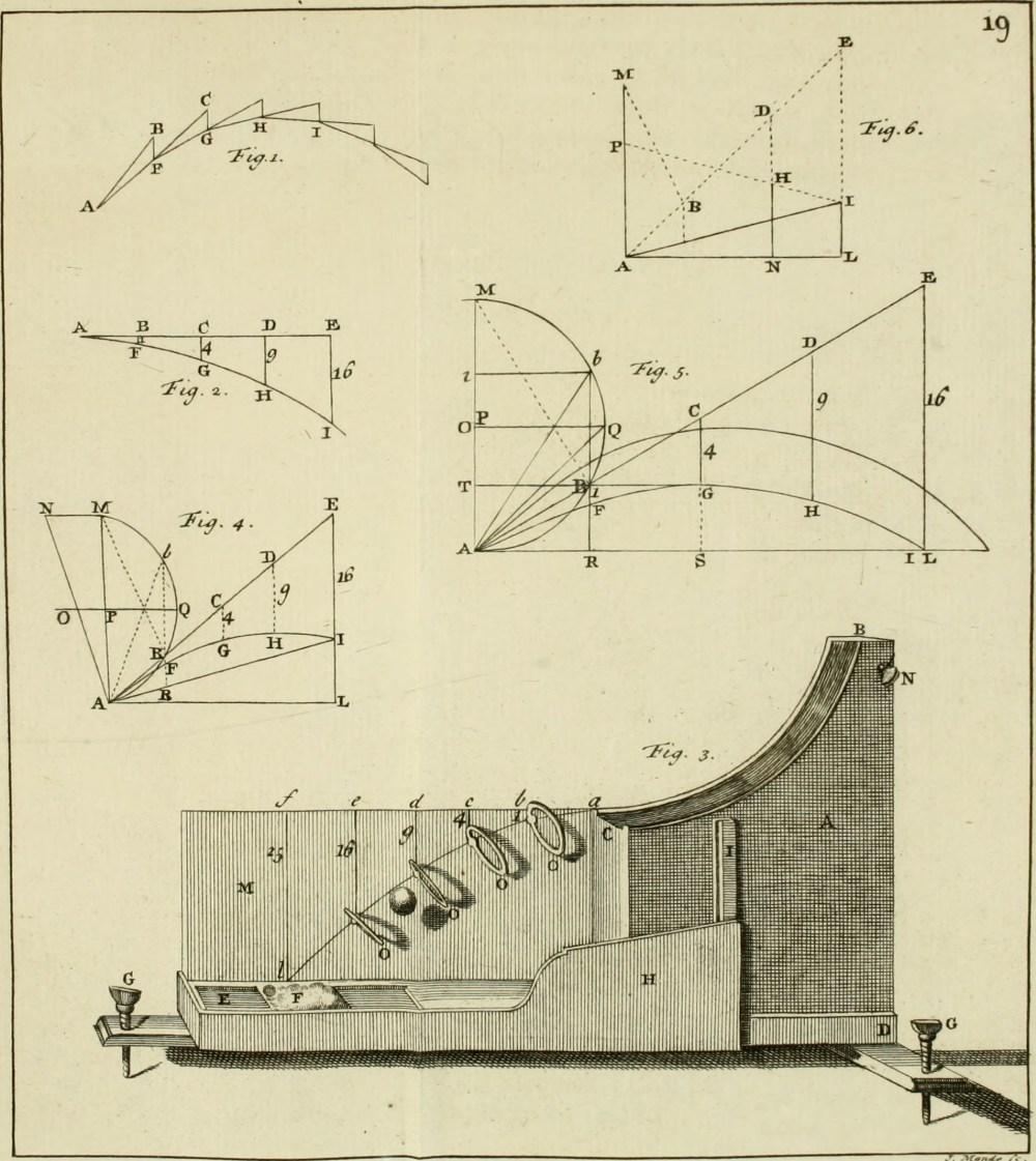 medium resolution of diagram of philosophy