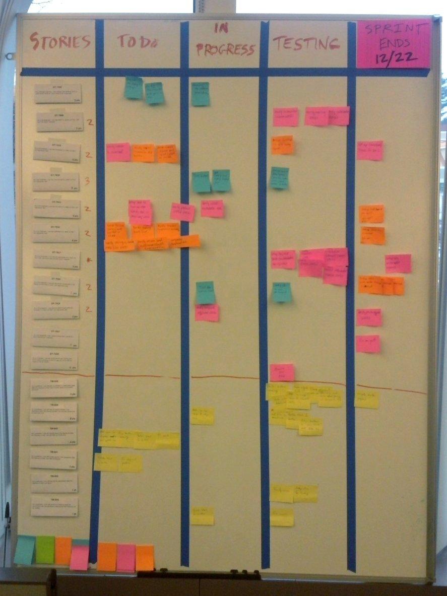 task board.jpg