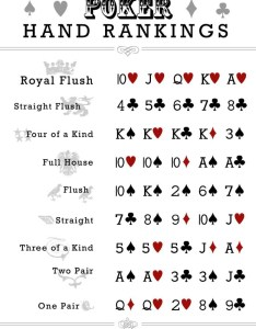 File poker hand rankings chartg also wikimedia commons rh commonsmedia