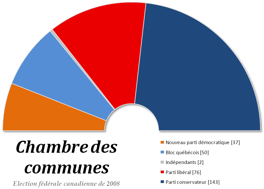 FileChambre des communes du Canada 2008png  Wikimedia Commons