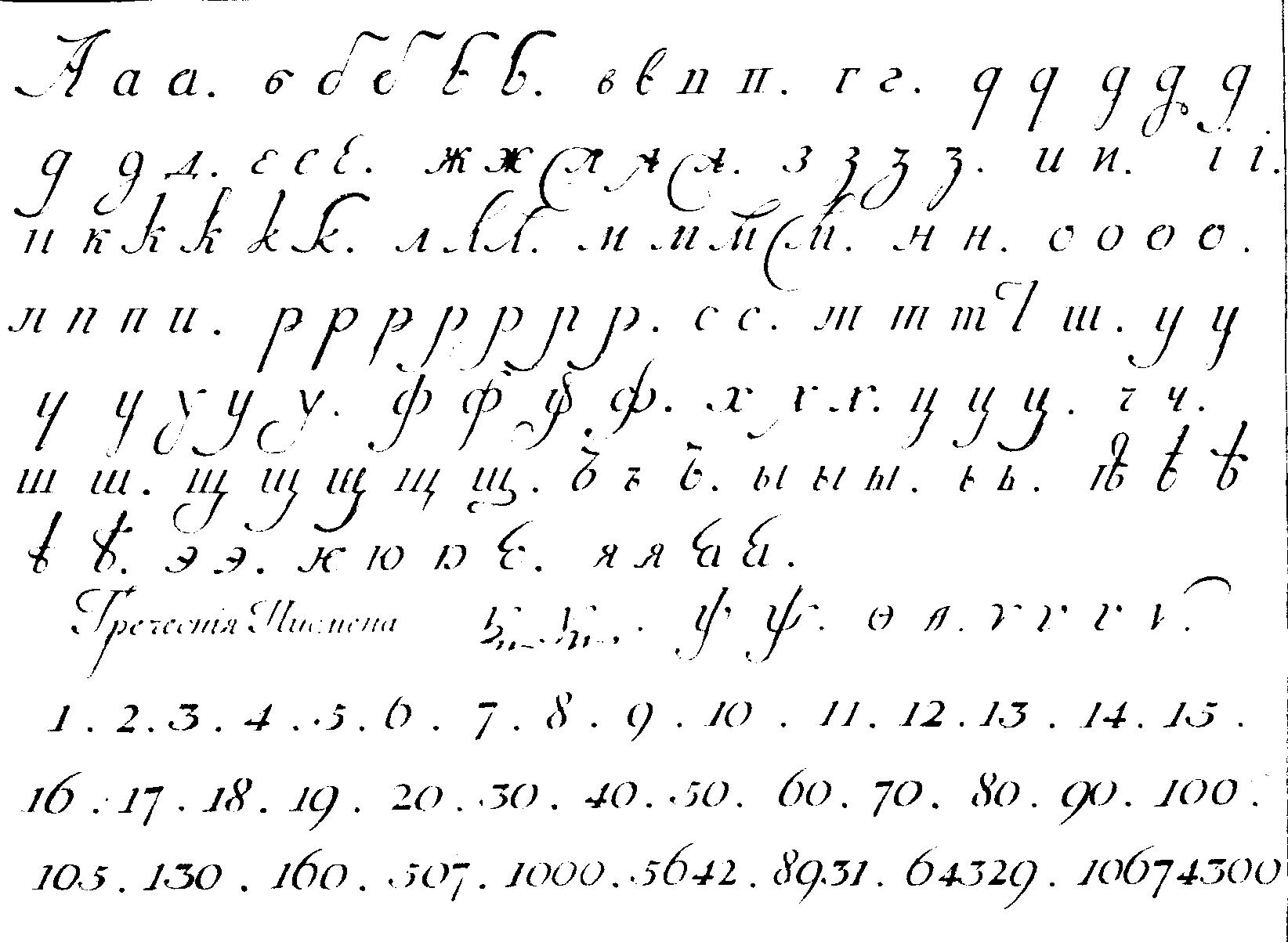 File Cyrillic Handwriting Orfelin