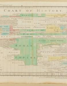 also  new chart of history wikipedia rh enpedia