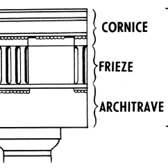 Greek Architecture Diagram Compare And Contrast Mass Weight Venn File Entablature Psf Png Wikimedia Commons