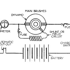 Dynamo To Alternator Conversion Wiring Diagram For Ge Refrigerator Third Brush Wikipedia
