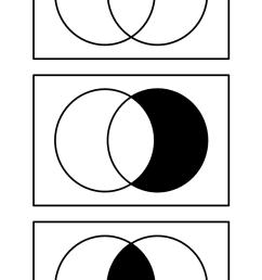 diagrama de venn [ 773 x 1397 Pixel ]