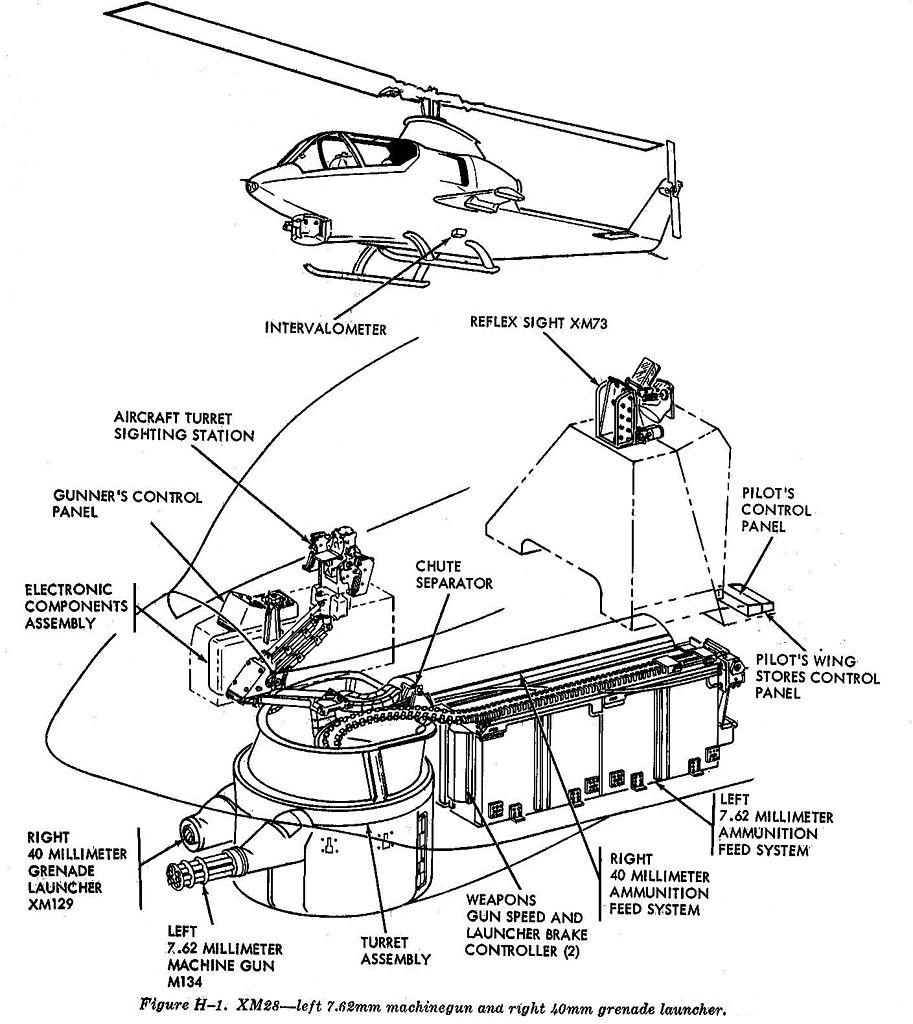 M75 (lance-grenades) — Wikipédia