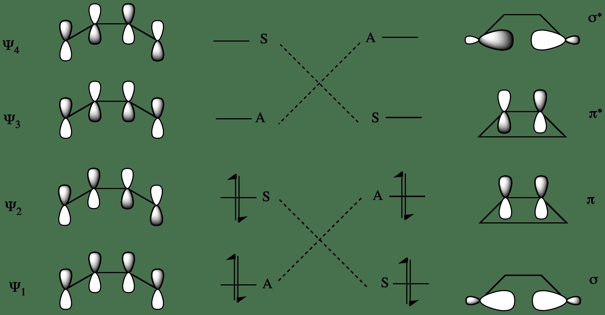 File 4e Conrot Correlationdiagram