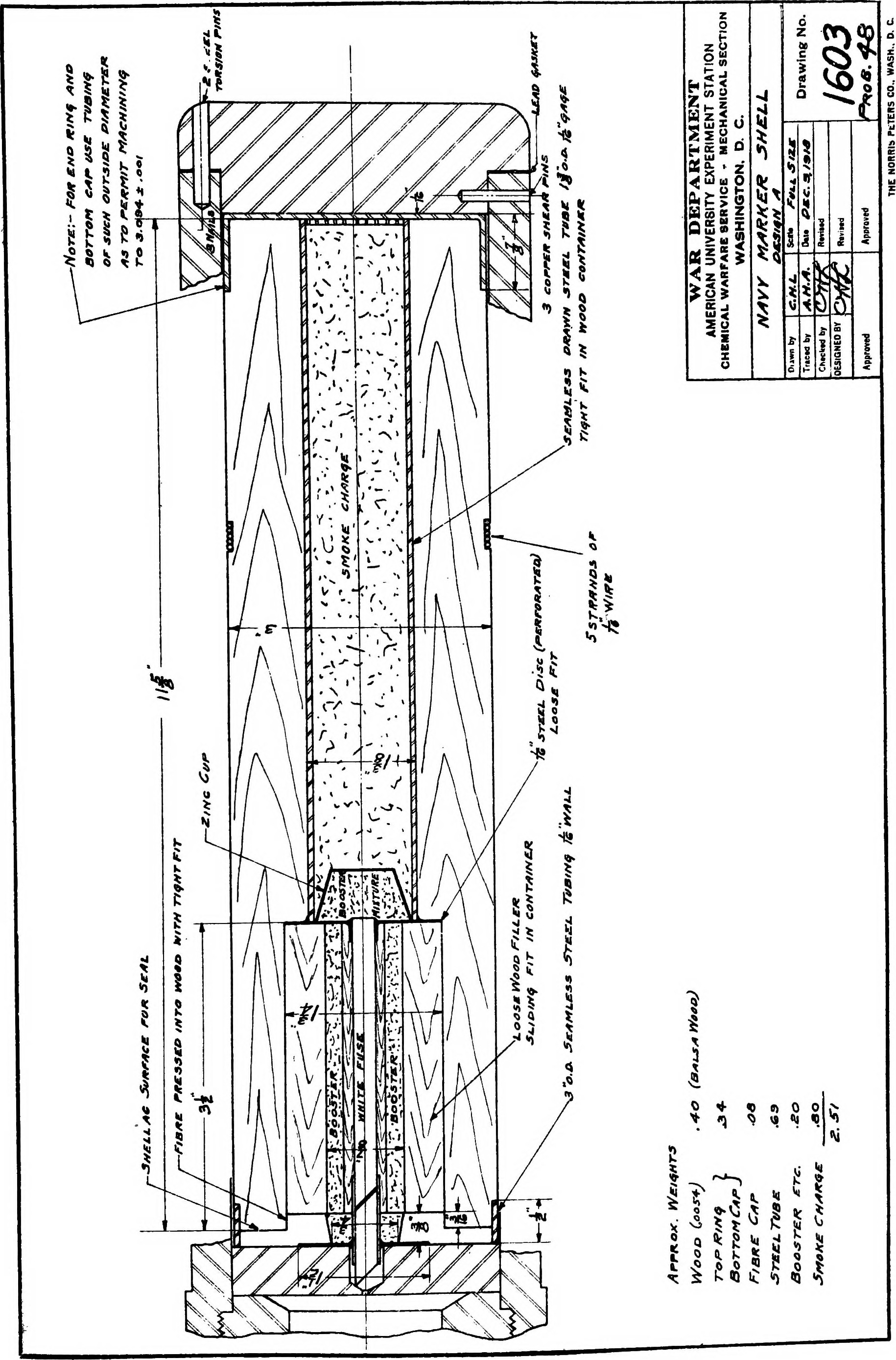 File:Chemical development Section (and) Mechanical