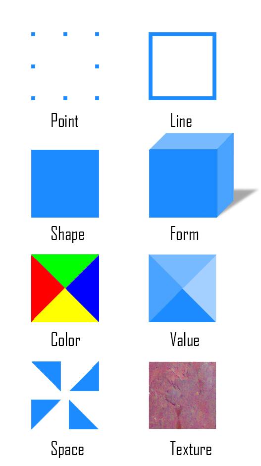 elements of art wikipedia
