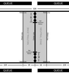 bulldog remote start wiring diagram kium vehicle [ 1596 x 1118 Pixel ]