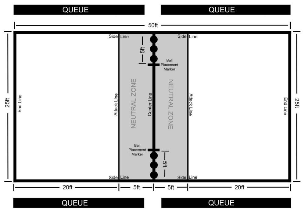 medium resolution of bulldog remote start wiring diagram kium vehicle