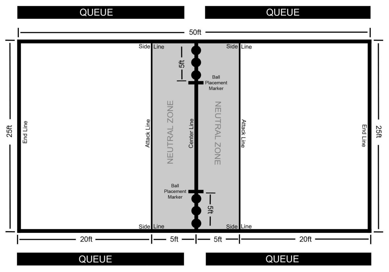 hight resolution of bulldog remote start wiring diagram kium vehicle