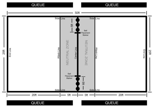 small resolution of bulldog remote start wiring diagram kium vehicle