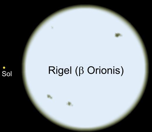 Rigel sun comparison