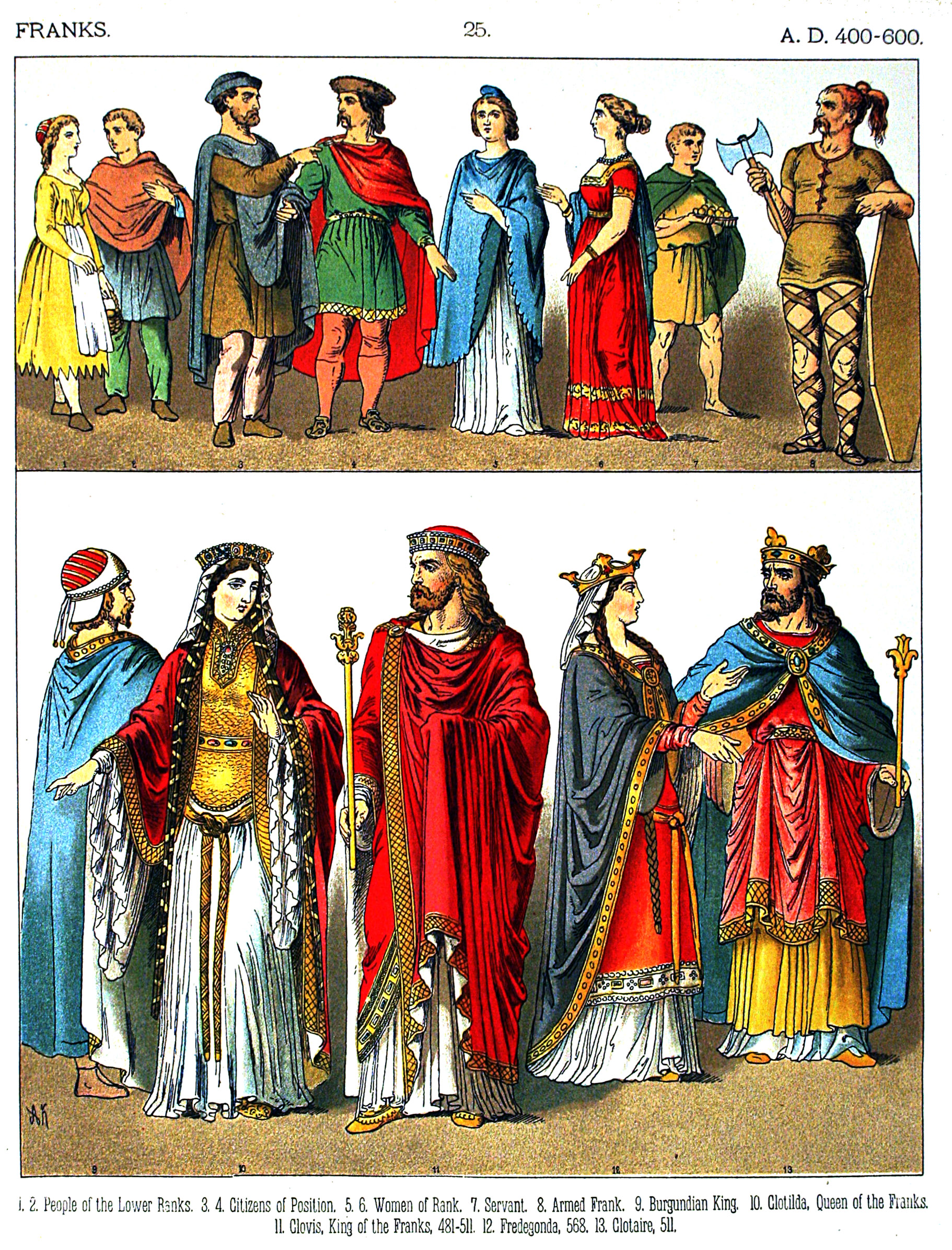 A 19th-century depiction of different Franks (AD 400-600)