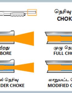 also choke firearms wikipedia rh enpedia