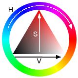 HSV色空間 - Wikipedia
