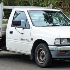 1998 Holden Rodeo Stereo Wiring Diagram Spirogyra With Gametes Isuzu Wikiwand