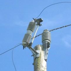 Fuse Switch Wiring Diagram Listening Skills Cutout Wikipedia