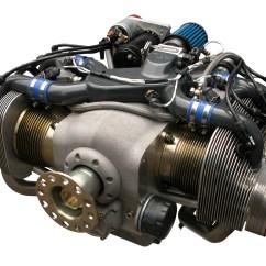 Porsche 911 Engine Diagram Of Parts 2007 Dodge Caliber Ignition Wiring Flat Wikipedia Ul260i 4 Aircraft