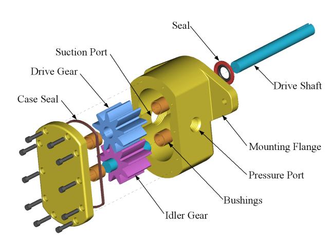 Hydro Diagram
