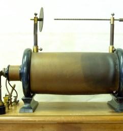 induction coil [ 2460 x 1770 Pixel ]