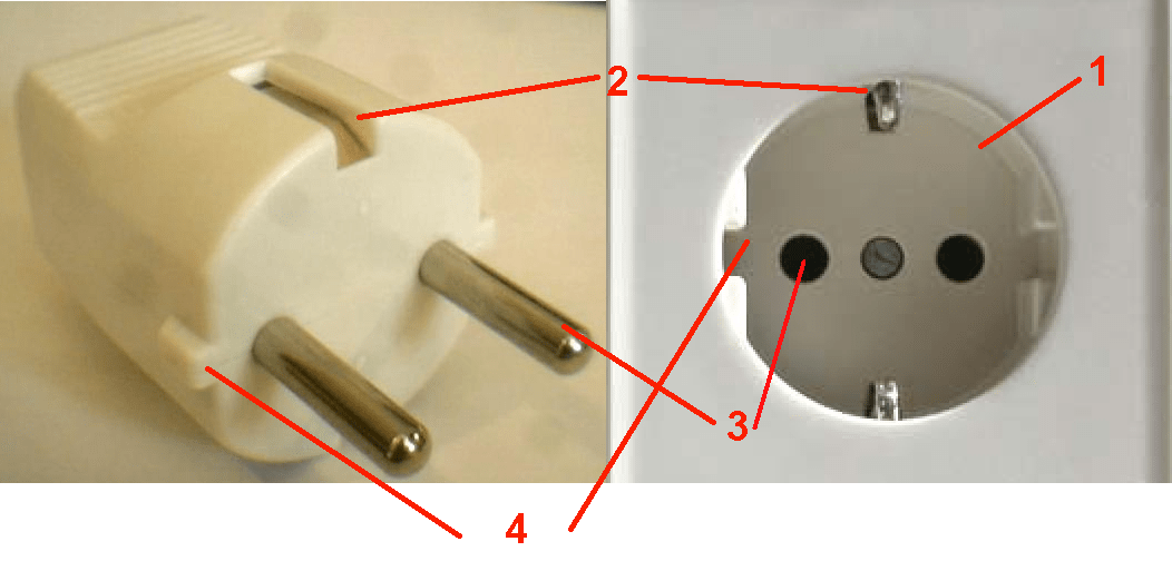 4 wire outlet diagram 2005 honda odyssey fuse schuko – wikipedia
