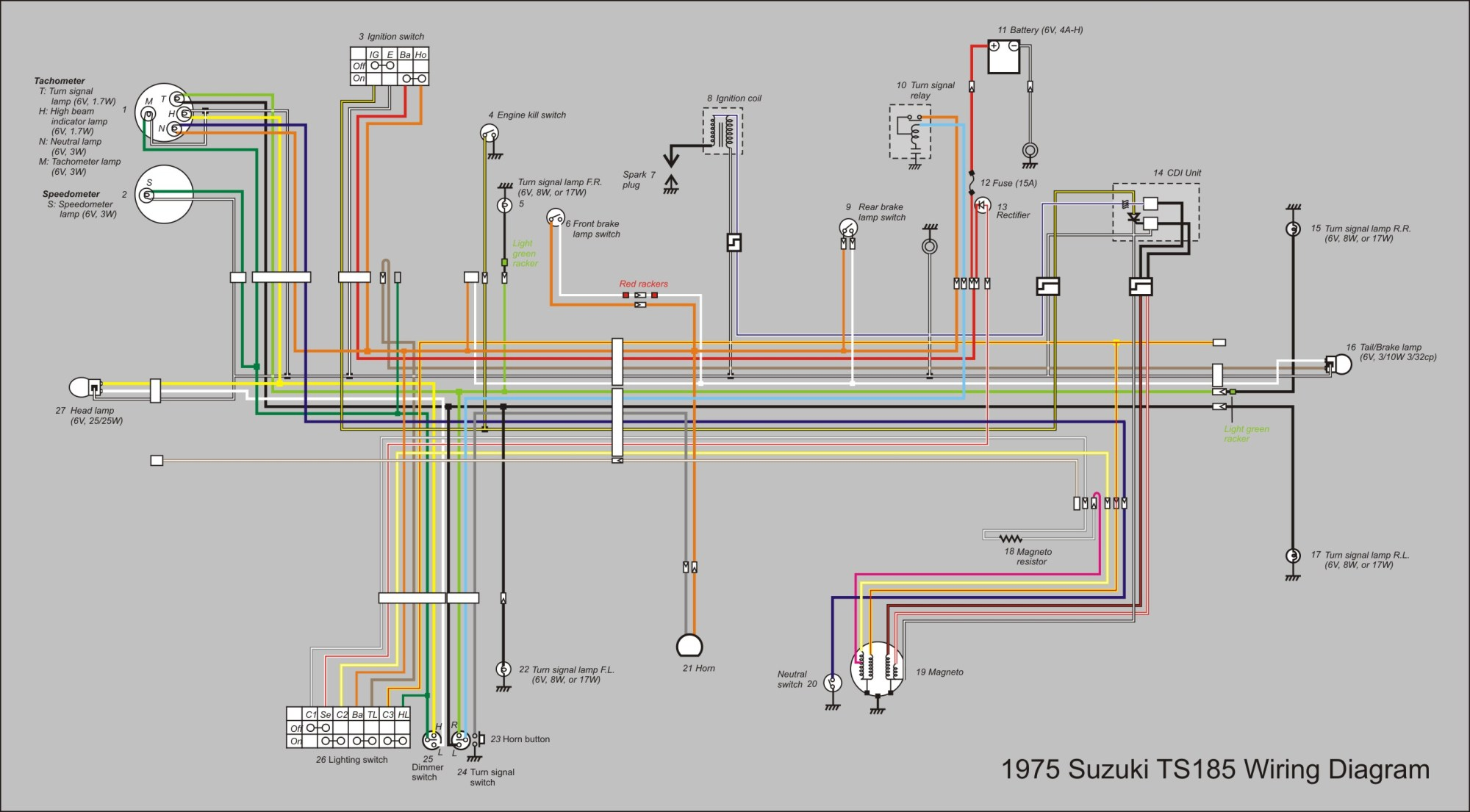 hight resolution of suzuki ts185 wiring diagram detailed schematics diagram rh antonartgallery com