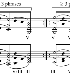file baroque binary forms roots in sonata form png [ 2367 x 1204 Pixel ]