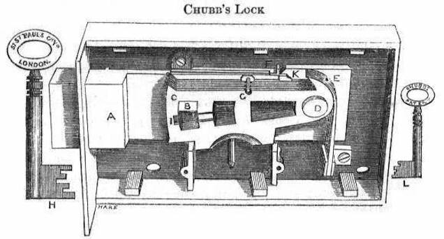 double door parts diagram honeywell heat only thermostat wiring chubb detector lock - wikipedia
