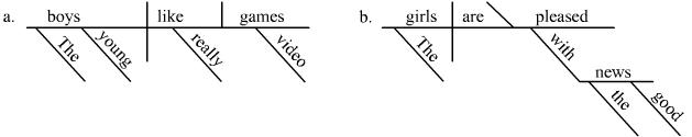diagramming sentences diagram 4 wire trailer sentence wikipedia full reed kellogg examples