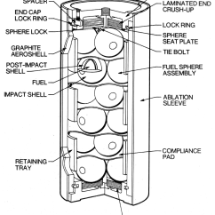 Thermoelectric Generator Diagram Cat5e Wiring For Gigabit File Voyager Program Rtg 1 Png Wikimedia Commons