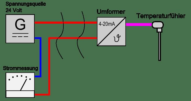 Stromschnittstelle