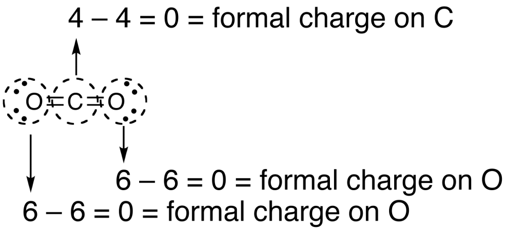 medium resolution of formal charge on all atoms 1024lewis dot structure for co with formal charges