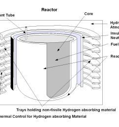 hydrogen power plant diagram [ 1123 x 794 Pixel ]