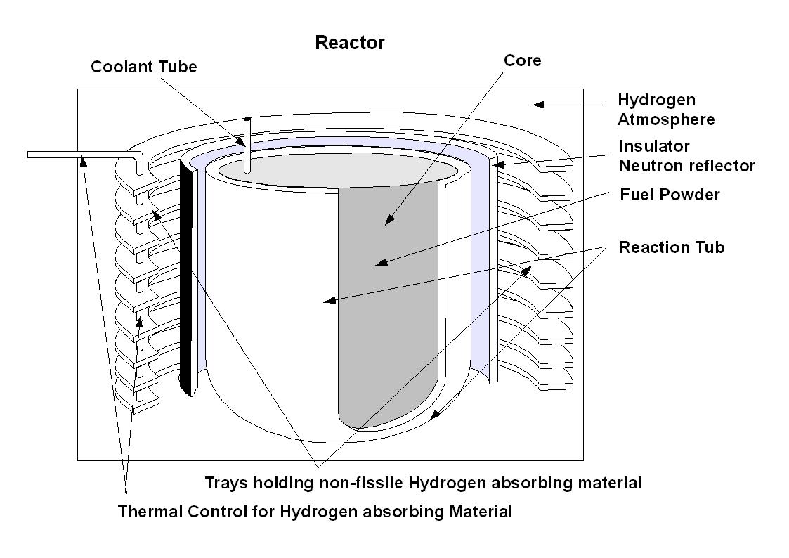 hight resolution of hydrogen power plant diagram