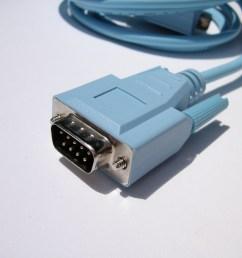 standard r 232 9 pin pinout [ 2560 x 1920 Pixel ]