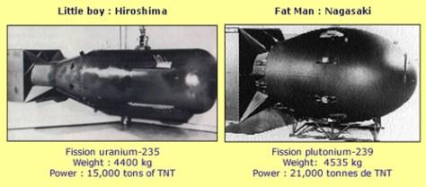 ระเบิด Little Boy และ Fat Man ที่ไปลงที่ฮิโรชิมาและนางาซากิครับ