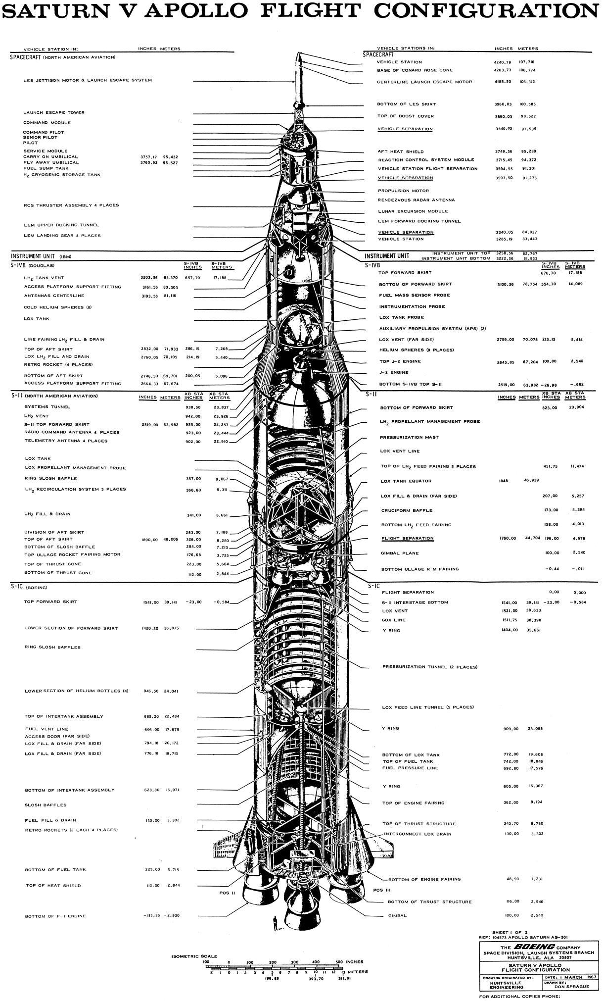 File Saturn V