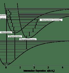 paramagnetic molecular orbital diagram [ 2864 x 1784 Pixel ]
