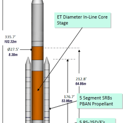 Real Rocket Ship Diagram Fender Hot Rod Deluxe Wiring File Nasa Sls Ref Config Feb 2011 Png Wikimedia Commons