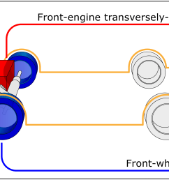 front engine front wheel drive layout [ 3067 x 1863 Pixel ]