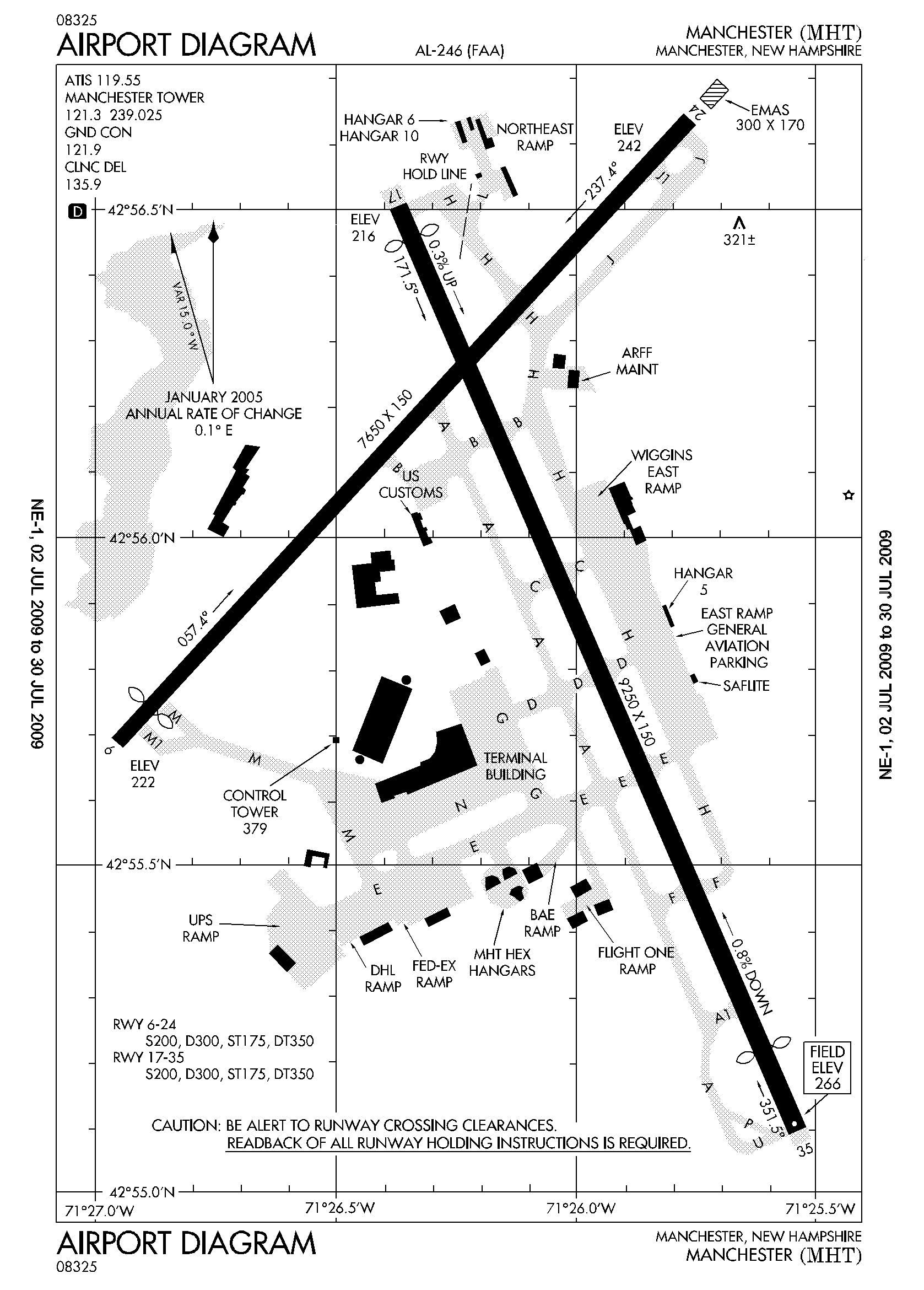 File Kmht Airport Diagram Large