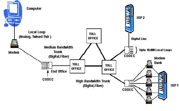 Distribution Wiring Diagram Honda Motorcycle Repair