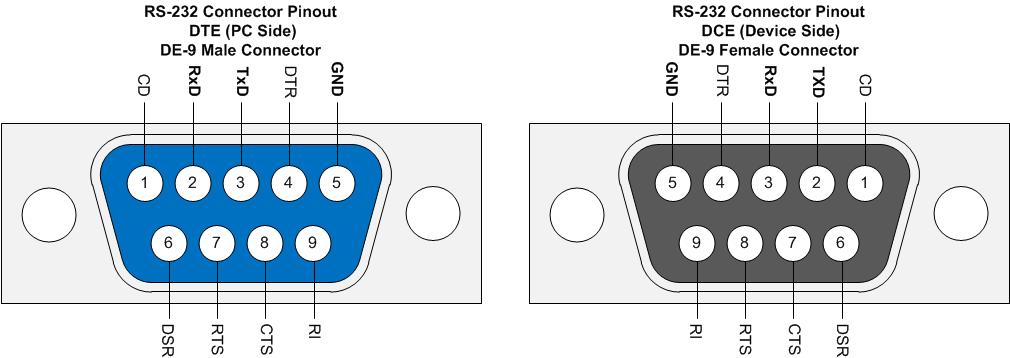 Wiring Ethernet Socket Diagram Applied Robotics Microcontrollers Serial Communication
