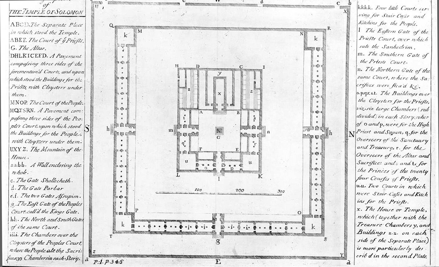 Jewish Synagogue Diagram