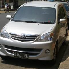 Modifikasi Grand New Avanza E Brand Toyota Camry For Sale Philippines File S Type Jpg Wikimedia Commons
